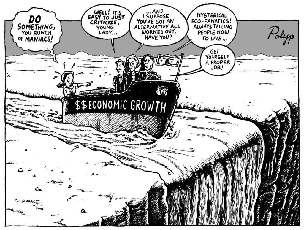SS Economic Growth